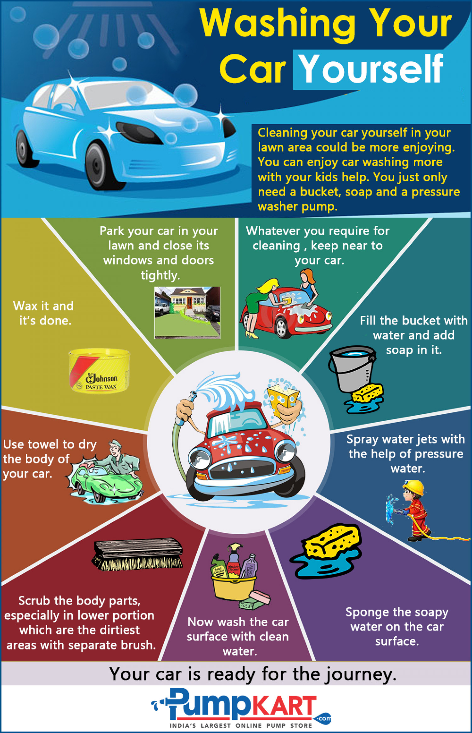 Washing Your Car Yourself Infographic