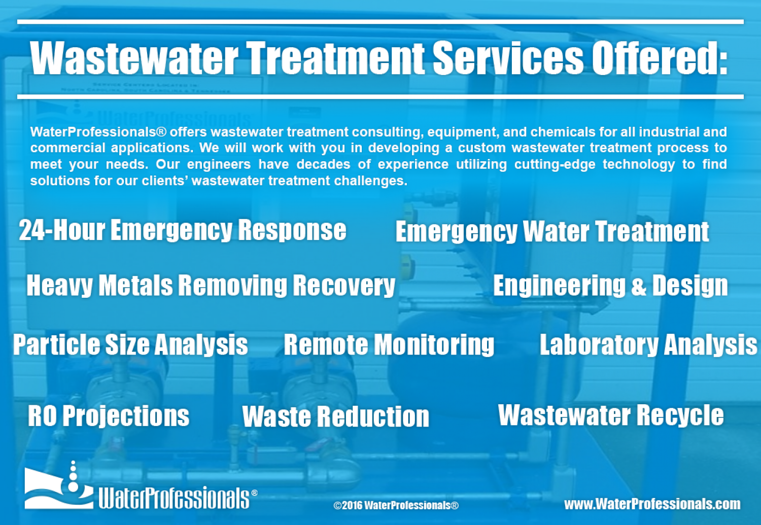 Wastewater Treatment Services Infographic