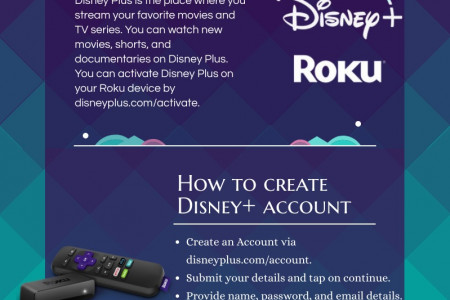 Watch Disney plus on Roku Infographic