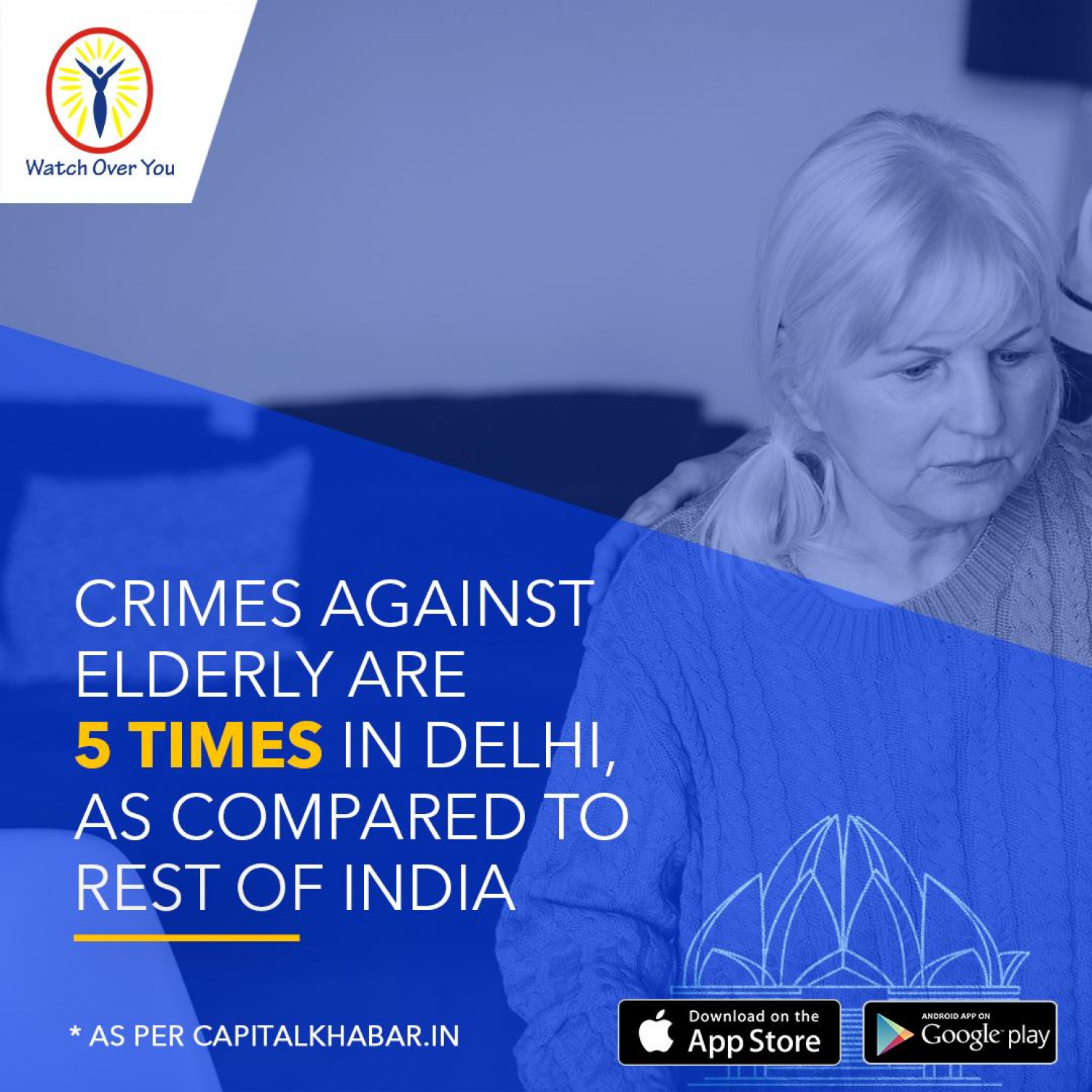 Watch Over You - Senior Citizen App in India Infographic