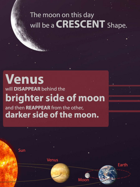 Venus Occultation by the Moon Infographic