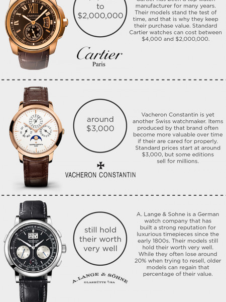 Watches That Hold Value Infographic