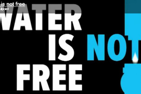 Water is not Free Infographic