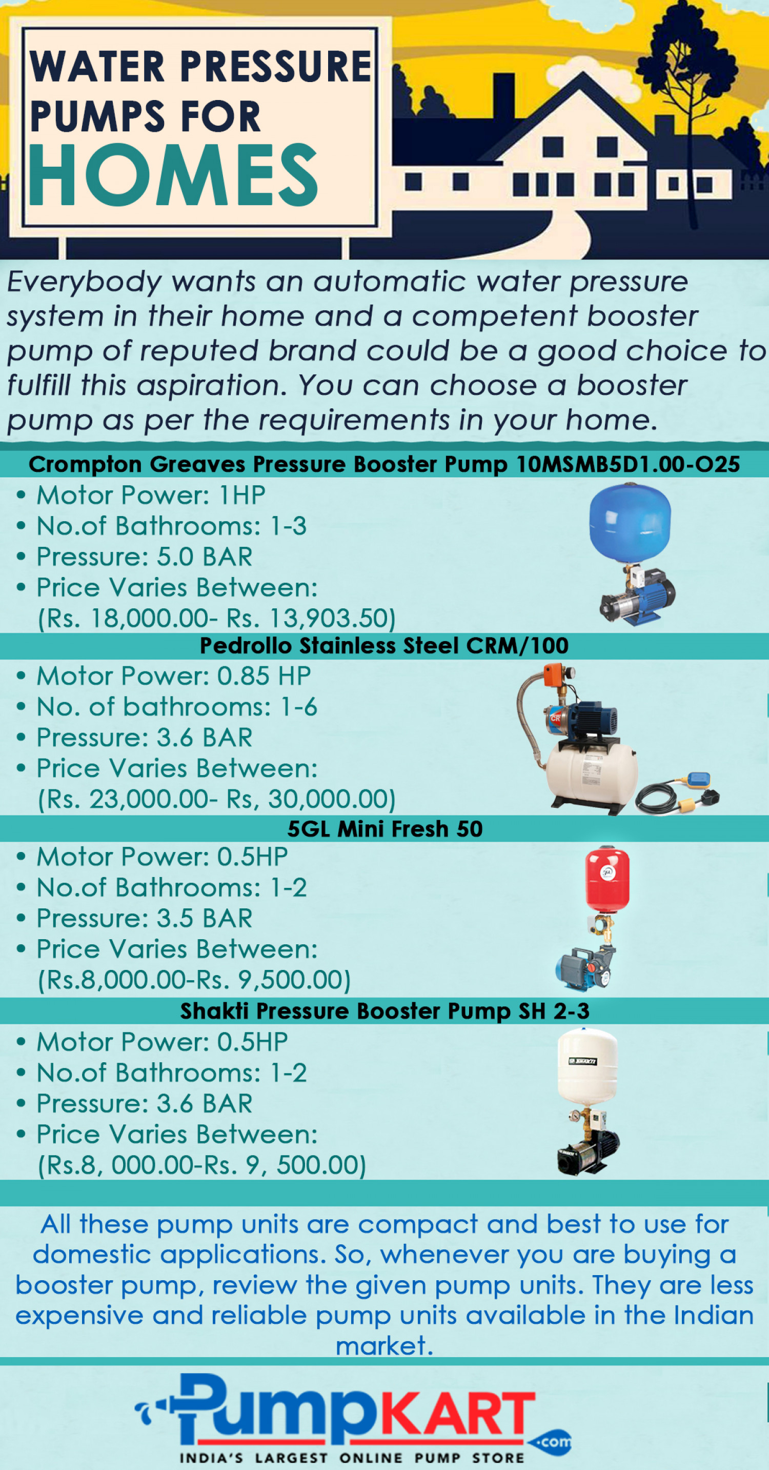 Water Pressure Pumps for Homes | Visual.ly