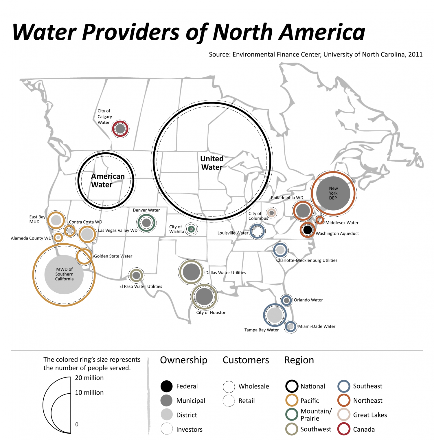 Water Providers of North America v 2.0 Infographic