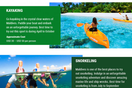 Water Sports in Maldives  Infographic