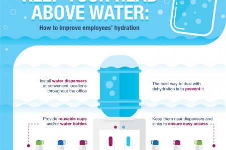 Water to the Rescue Infographic
