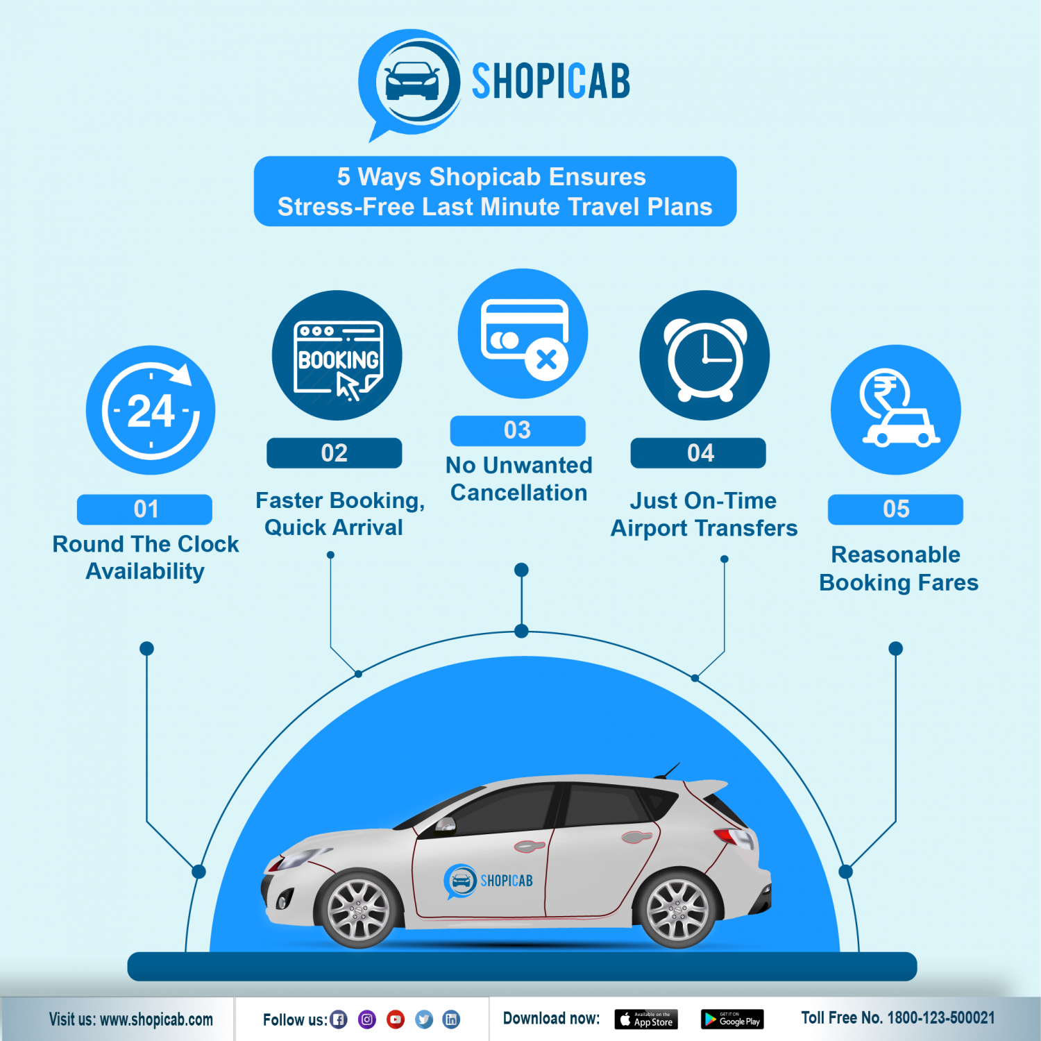5 Ways Shopicab Ensures Stress-Free Last Minute Travel Plans