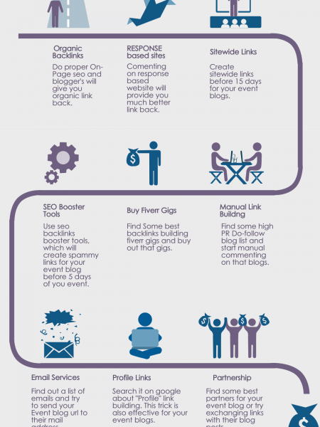 Ways To Build Links For Event Blogs Infographic