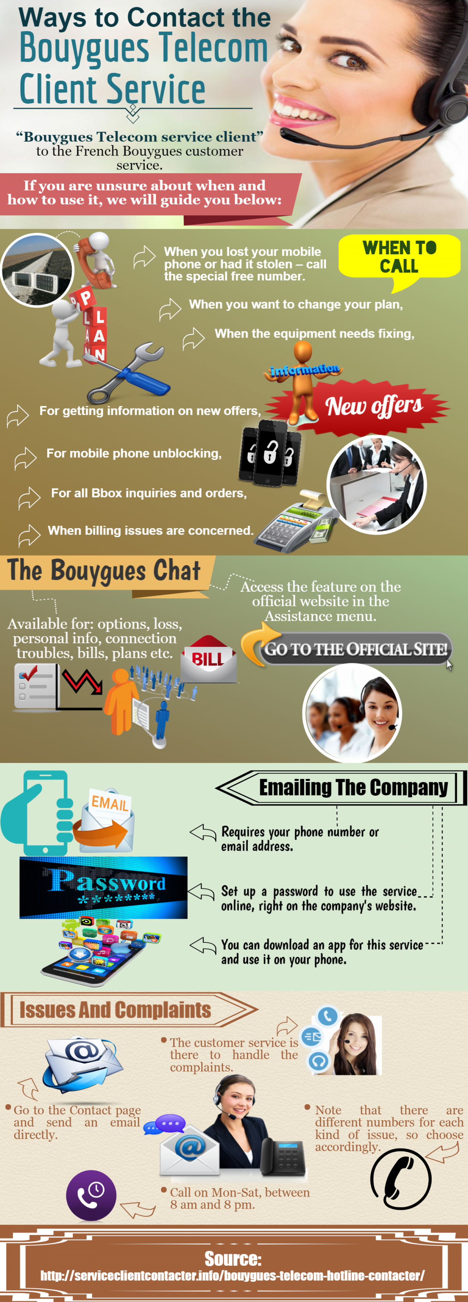 Ways To Contact The Bouygues Telecom Client Service Visual Ly