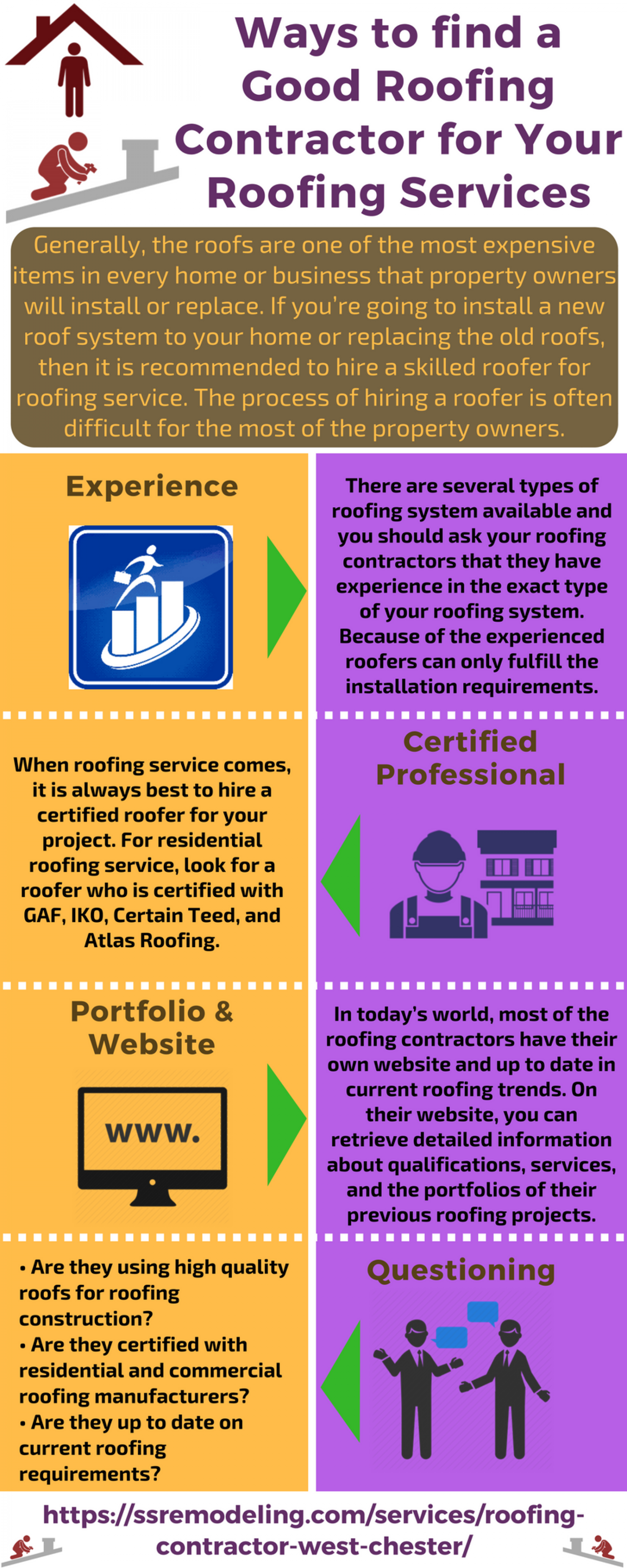 Ways to find a Good Roofing Contractor for Your Roofing Services
