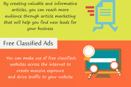 Ways to Generate Free Leads in MLM Business Infographic