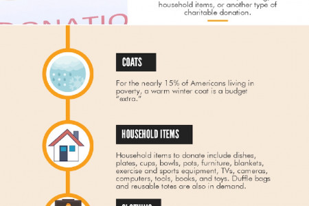 Ways To Give Back At Your Next Corporate Event Infographic