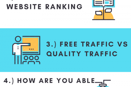 Ways to increase website traffic Infographic