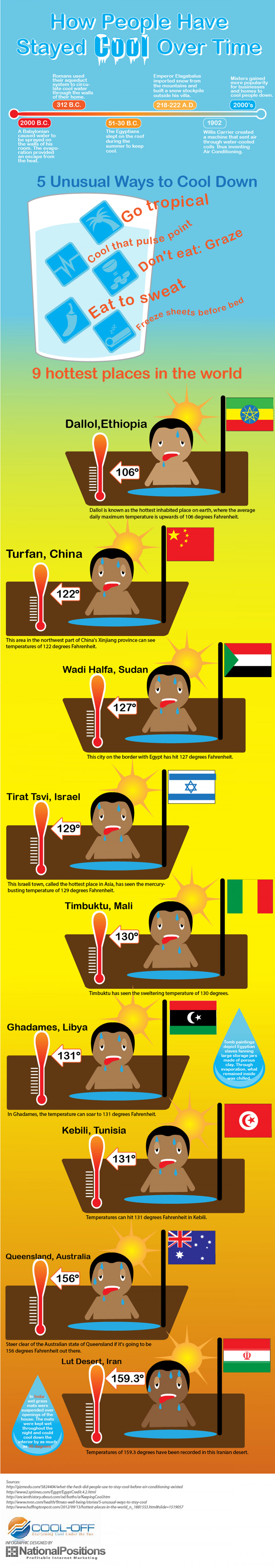 Ways to Keep Cool in Scalding Heat Infographic