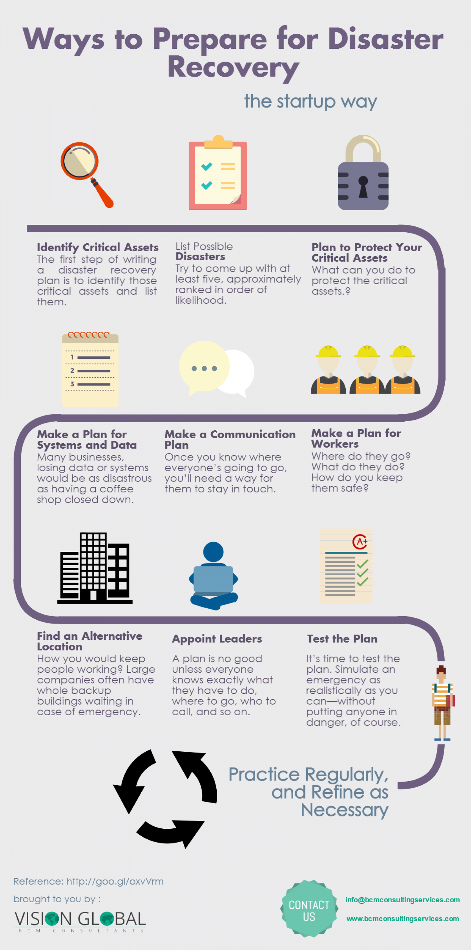 WAYS TO PREPARE FOR A DISASTER RECOVERY Infographic
