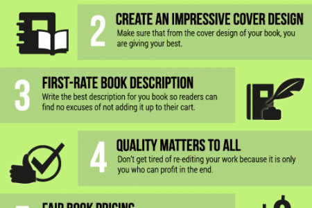 Ways to Publish and Sell your E-book Infographic