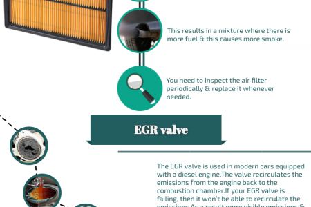 Ways to Reduce Smoke from Diesel Cars Infographic
