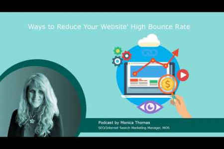 Ways to Reduce Your Website's High Bounce Rate | Podcasts Infographic