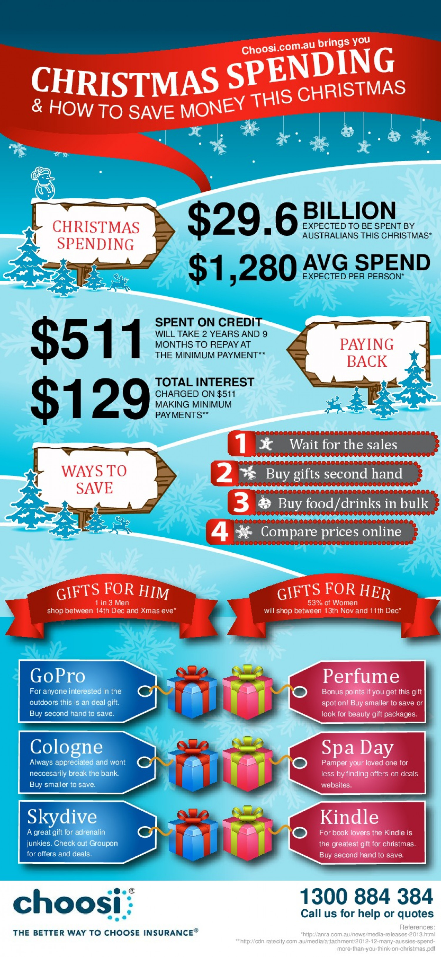 Ways to Save Money This Christmas | Visual.ly