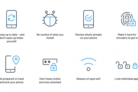 Ways To Stop Someone From Hacking Your Phone Again Infographic