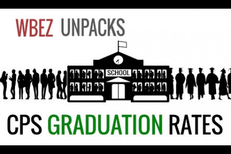 WBEZ Explains CPS Graduation Rates Infographic