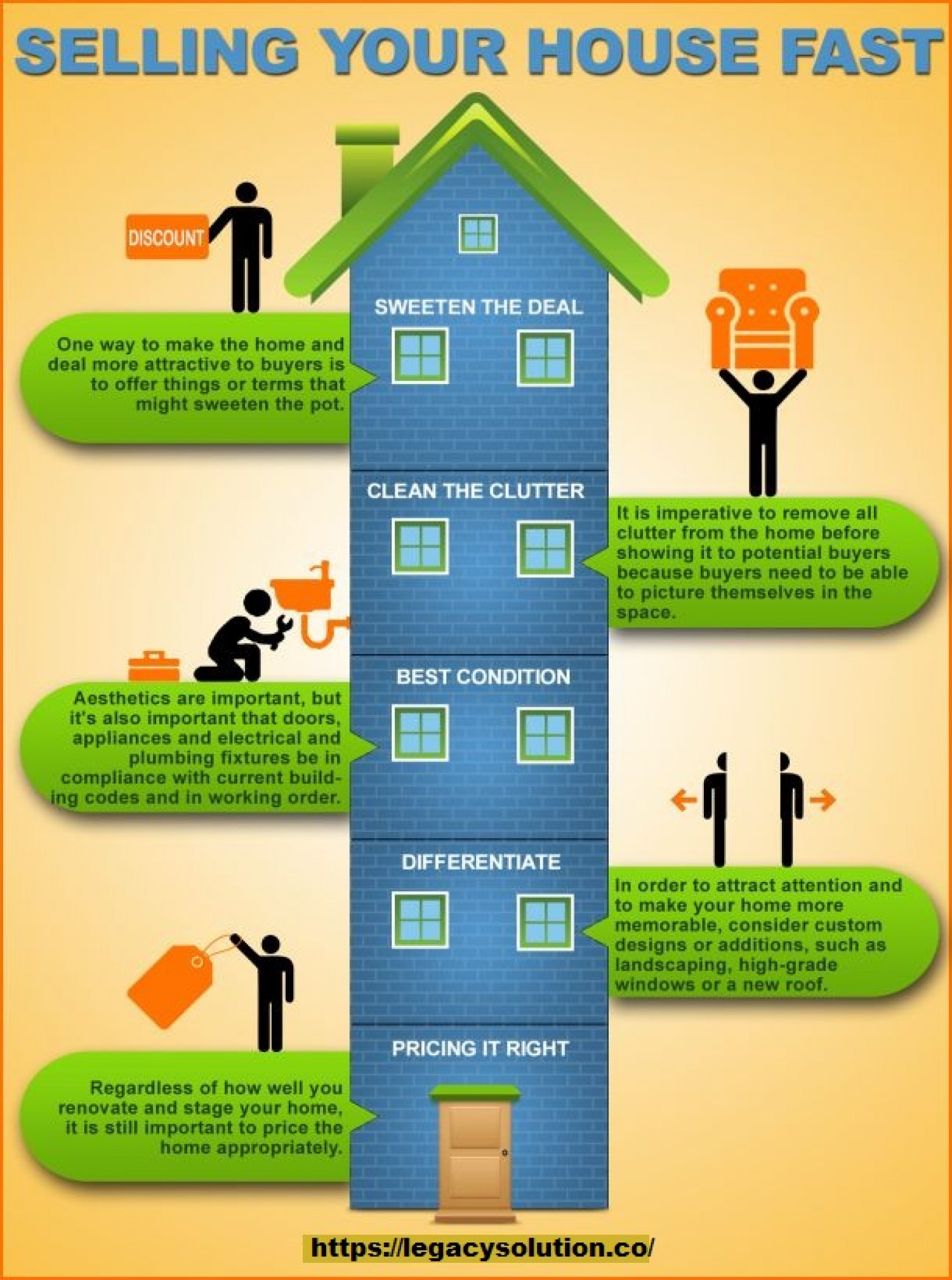 We Buy Houses & Sell Your House Fast For Cash, Arkansas Infographic