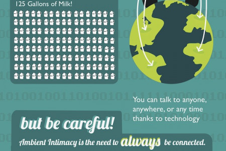 We have become Cyborgs Infographic