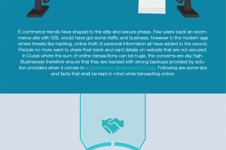 We Have Moved To A Different World Of E-Commerce In 2016! Infographic