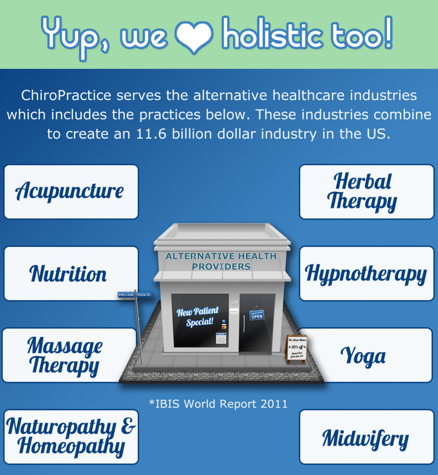 We Heart Holistic Health Care Providers Infographic