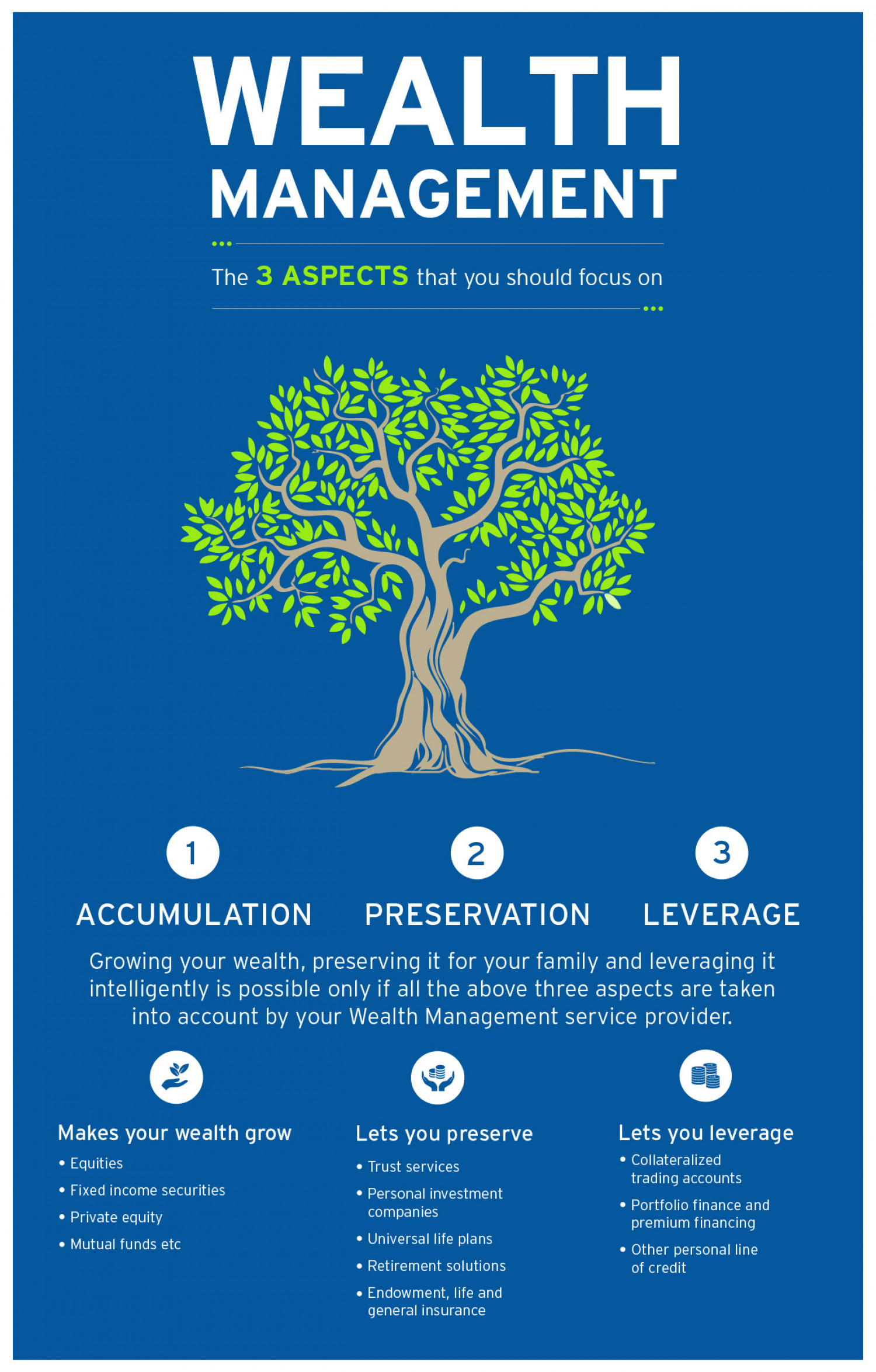 wealth management  infographics 55e81ebe0d30b w1500 - Key Importance of Wealth Management