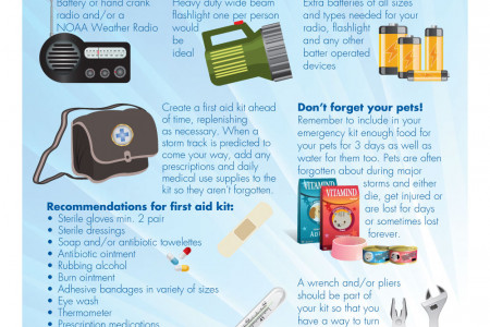 Weather Emergency Kit Infographic