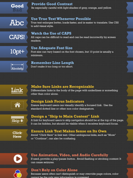Web Accessibility for Designers Infographic