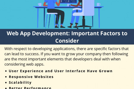 Web App Development: Important Factors to Consider Infographic