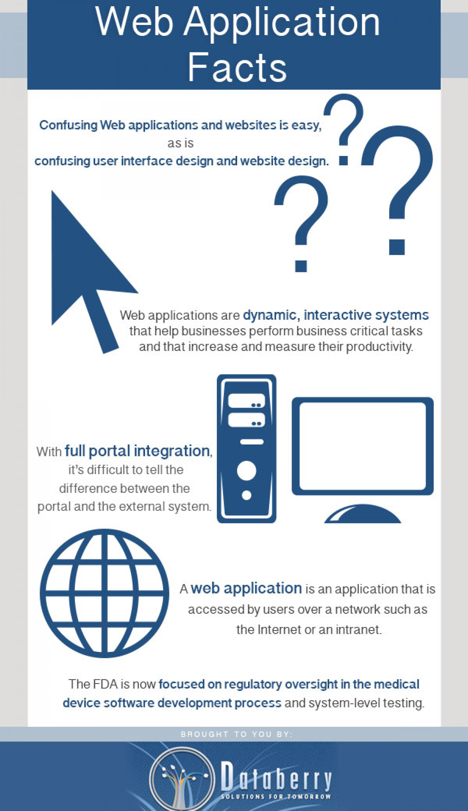 Web Application Facts Infographic