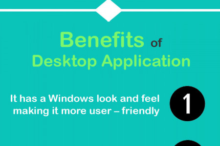 Web Application or Desktop? Which one is better for your business?  Infographic