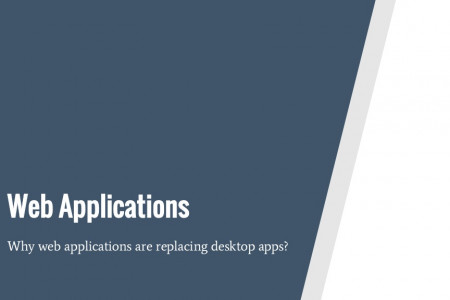 Web Applications? Why it's replacing desktop applications? Infographic
