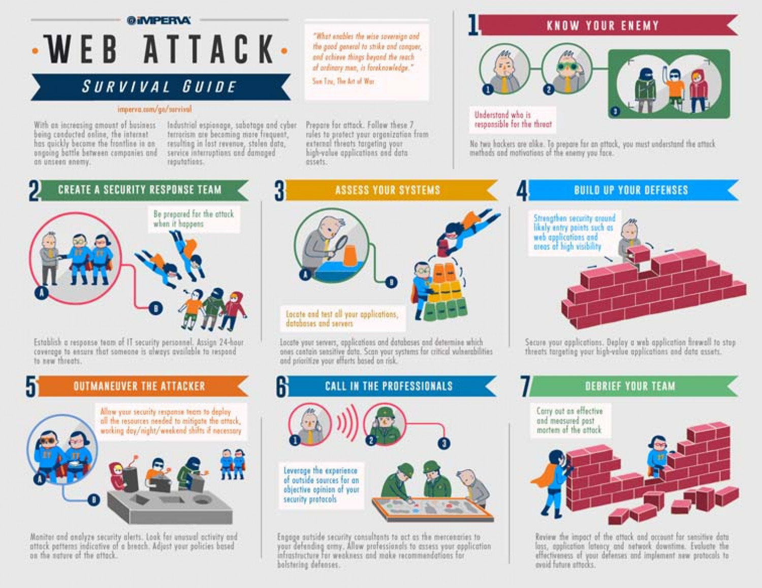 Web Attack Survival Safety Card Infographic