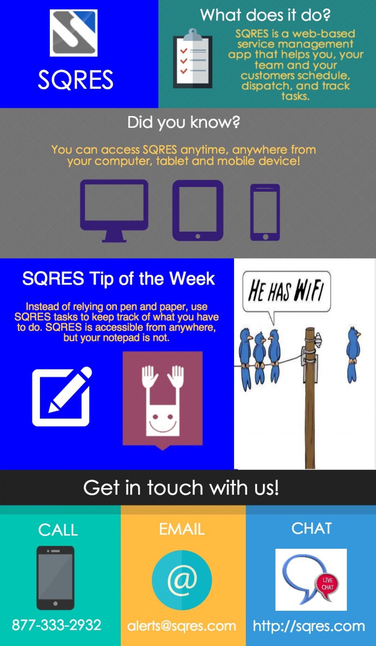 Web Based Service Management App - SQRES Infographic