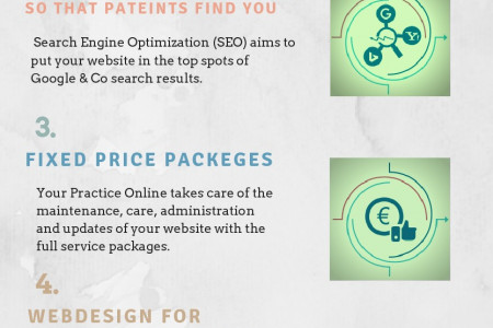 Web design for  Doctors, Dentists, Group Practices, Surgeons and Clinics Infographic