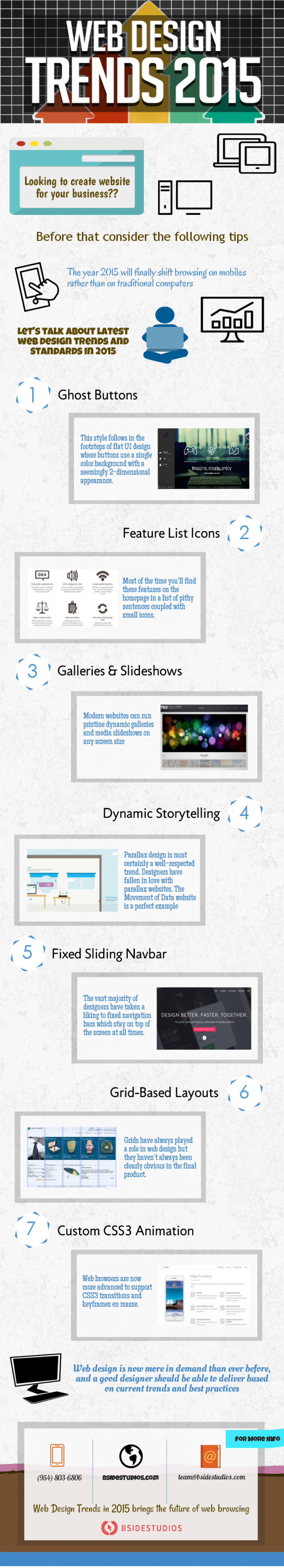 Web Design Trends in 2015 Infographic