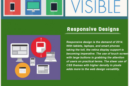 Web Design Trends to Follow in 2014 Infographic