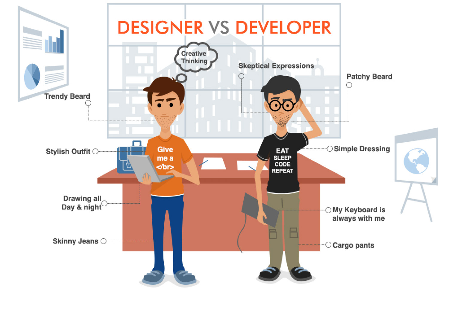web-designer-vs-web-developer_5694ae9d661b5_w1500.jpg