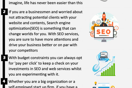 Web designs For Every Business Needs Infographic