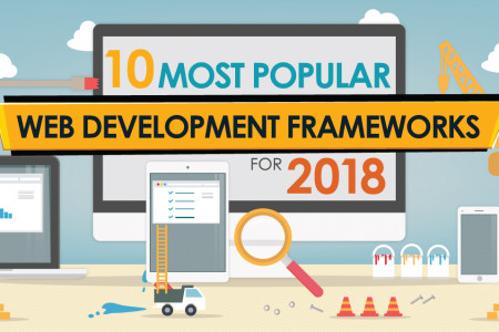 Web Development Frameworks For 2018 Infographic