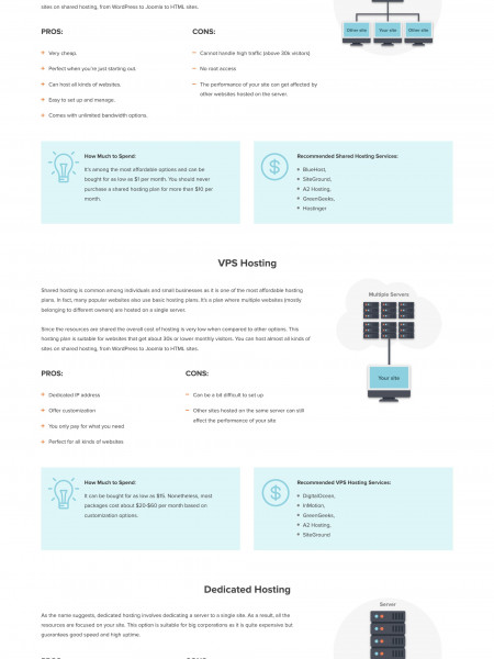 Web Hosting 101 Chapter 2 - Types of Hosting [Infographic] Infographic