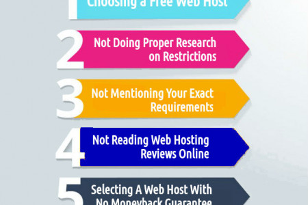Web Hosting Mistakes Infographic
