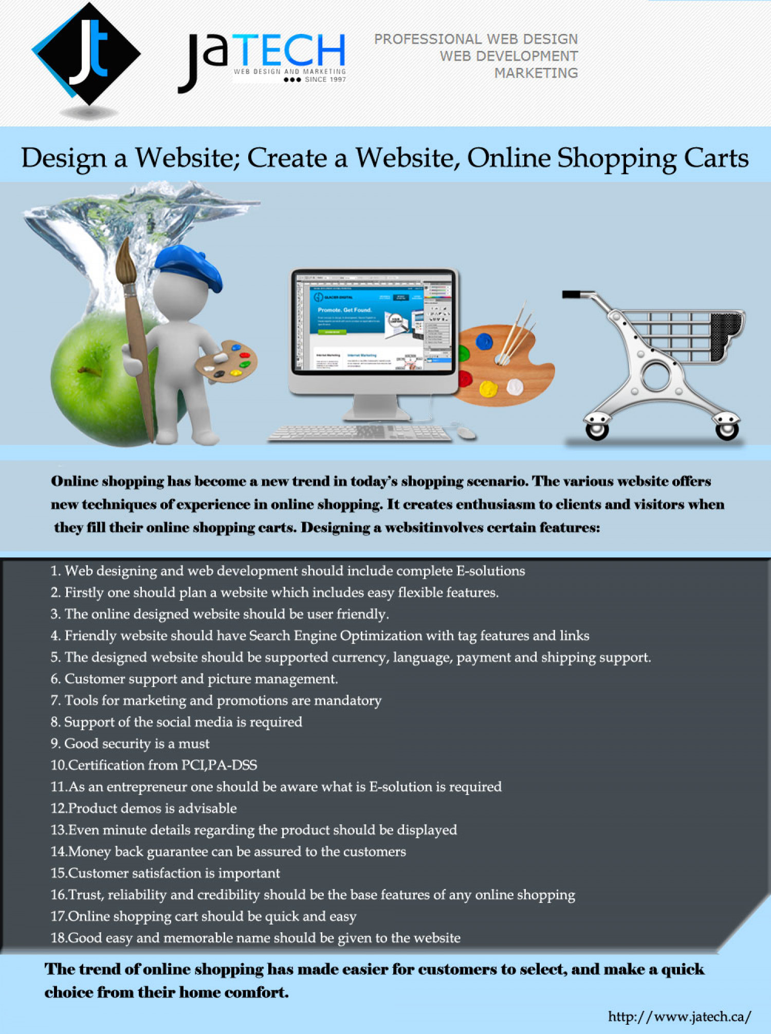 Web Page Design Infographic