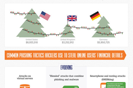 WEB SECURITY TIPS FOR HOLIDAYS SEASONS  Infographic