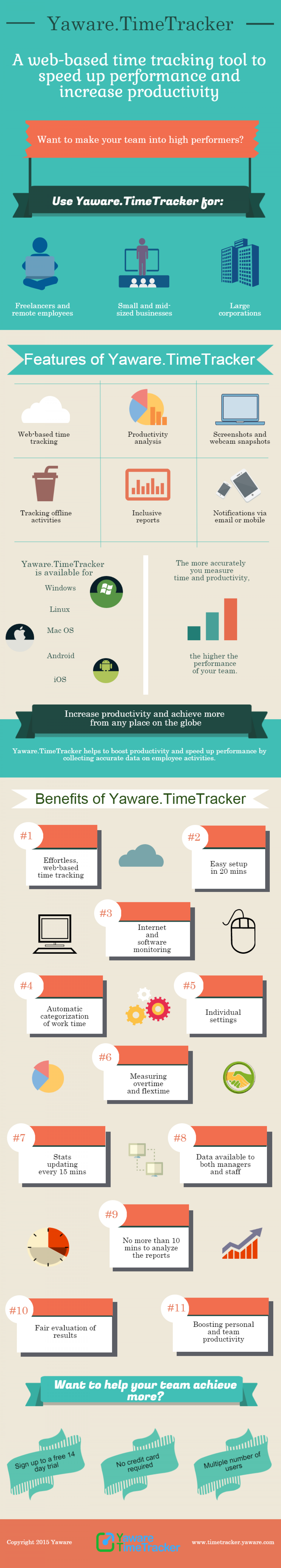 Web-based time tracking tool to speed up performance Infographic